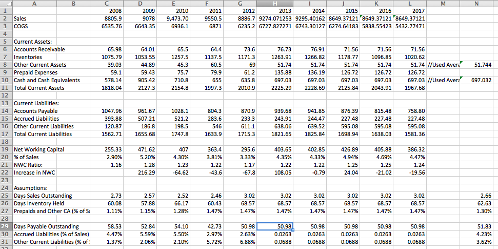 is gamestop overvalued net working capital logan frederick